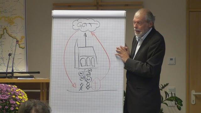 DIE RENAISSANCE DER REFORMATION: 3.Der entscheidende Tag   Pastor Mag. Kurt Piesslinger
